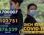 Dịch COVID-19 chiều 11-4: Thủ tướng Anh hồi phục tốt, nhiều nước tiếp tục