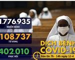 Dịch COVID-19 sáng 12-4: Mỹ vượt mốc 20.000 ca tử vong, bệnh viện Nga quá tải
