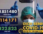 Dịch COVID-19 sáng 13-4: Thế giới hơn 1,8 triệu ca nhiễm, hơn 114.000 người chết