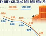 Giá dầu thế giới âm, giá xăng trong nước sẽ tiếp tục giảm xuống 10.000 đồng/lít?