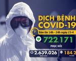 Dịch COVID-19 chiều 23-4: Việt Nam 0 ca nhiễm mới, Nhật Bản vượt mốc 12.600 ca