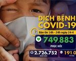 Dịch COVID-19 chiều 24-4: Thế giới hơn 2,7 triệu ca mắc, Việt Nam chỉ còn 43 ca đang chữa