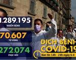 Dịch COVID-19 chiều 6-4: Số ca tử vong toàn cầu vượt 70.000