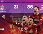 Đồ họa: Liverpool vượt trội nhất trong các nhà vô địch Premier League 5 mùa gần nhất