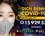 Dịch COVID-19 ngày 25-7: WHO ghi nhận số ca nhiễm hàng ngày tăng kỷ lục