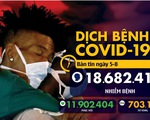 Dịch COVID-19 ngày 5-8: Thế giới cứ 15 giây có một người chết vì virus corona