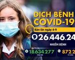 Dịch COVID-19 sáng 4-9: Việt Nam 0 ca mới, Mỹ có thể phân phối vắc xin từ tháng sau