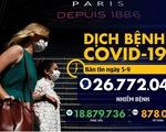 WHO dự báo sẽ có nhiều vắc xin ngừa COVID-19