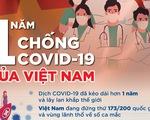 Toàn cảnh 1 năm chống COVID-19 của Việt Nam