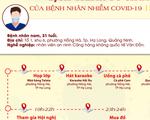 Nam nhân viên sân bay mắc COVID-19 đã đi những đâu ở Quảng Ninh?