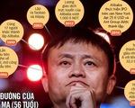 Đằng sau sự kiện Jack Ma