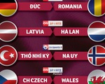 Lịch trực tiếp vòng loại World Cup 2022 khu vực châu Âu: Đức, Hà Lan thi đấu
