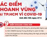 Thêm nhiều điểm ở TP.HCM khoanh vùng vì COVID-19