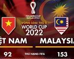 Tương quan sức mạnh giữa Việt Nam và Malaysia