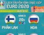 Lịch trực tiếp Euro 2020 ngày 16-6: Phần Lan - Nga, Thổ Nhĩ Kỳ - Xứ Wales, Ý - Thụy Sĩ