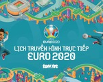 Lịch trực tiếp Euro 2020: Thụy Sĩ - Tây Ban Nha, Bỉ - Ý