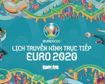 Lịch trực tiếp Euro 2020: CH Czech - Đan Mạch, Ukraine - Anh