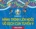 Xem lại hành trình lên ngôi vô địch Euro 2020 của tuyển Ý
