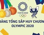 Bảng tổng sắp huy chương Olympic 2020: Trung Quốc vững ngôi đầu