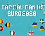 Các cặp đấu bán kết Euro 2020: Cuộc chiến nhiều duyên nợ Ý - Tây Ban Nha