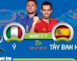 Lịch trực tiếp bán kết Euro 2020: Ý đấu Tây Ban Nha