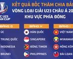 Việt Nam gặp Myanmar, Hồng Kông và Đài Loan ở vòng loại U23 châu Á 2022