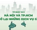 Infographic từ ngày 16-9, Hà Nội và TP.HCM mở lại những dịch vụ gì?