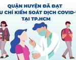 Infographic 13 quận huyện TP.HCM đã đạt tiêu chí kiểm soát dịch COVID-19