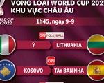 Lịch trực tiếp vòng loại World Cup 2022 châu Âu: Ý, Tây Ban Nha, Đức, Anh, Bỉ ra sân