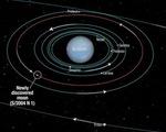Phát hiện mặt trăng mới của Hải vương tinh