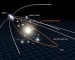 Hi vọng từ một luận án vật lý thiên văn hấp dẫn