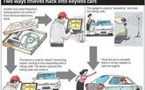 Những kẻ trộm xe hơi tại Malaysia đã 'hack' được khóa thông minh