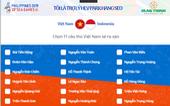 Mời bạn đọc dự đoán đội hình xuất phát của U22 Việt Nam trước Indonesia
