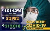 Dịch COVID-19 sáng 3-4: Thế giới có hơn 1 triệu ca bệnh, phương Tây kêu gọi đeo khẩu trang