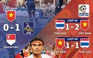 Nhìn lại những trận chung kết lịch sử của tuyển Việt Nam