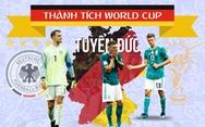 Đức đã lần nào bị loại ở vòng đầu như tại World Cup 2018?