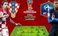 Trước trận chung kết: Croatia chưa bao giờ thắng Pháp