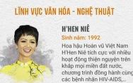 20 đề cử Gương mặt trẻ Việt Nam tiêu biểu 2018