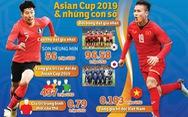 Phiên chợ cầu thủ tấp nập chờ Asian Cup