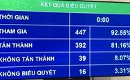 Các phường của Hà Nội không còn HĐND từ tháng 7-2021