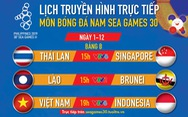 Lịch trực tiếp bóng đá nam SEA Games 2019: U22 Việt Nam - Indonesia