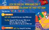 Lịch thi đấu ngày 9-12 của Đoàn thể thao Việt Nam tại SEA Games 2019