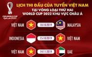 Lịch thi đấu các trận tiếp theo của Việt Nam ở vòng loại World Cup 2022