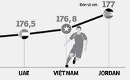 Chuyên gia dự báo U23 Việt Nam sẽ có điểm hoặc thắng sát nút