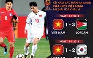 Chờ thầy trò ông Park 'xóa dớp' ở ngày ra quân Giải U23 châu Á