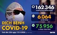 Dịch COVID-19 ngày 15-3: Anh lên 1.372 ca nhiễm, đã có 35 người chết