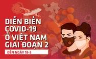 60 bệnh nhân COVID-19 mới ở Việt Nam đều từ các chuyến bay