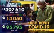 Dịch COVID-19 sáng 22-3: Ý hơn 4.800 ca tử vong, hơn 6.000 người hồi phục