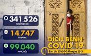 Dịch COVID-19 trưa 23-3: Số ca nhiễm ở Malaysia tăng kỷ lục, ở Hàn Quốc thấp kỷ lục