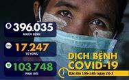 Dịch COVID-19 tối 24-3: Ấn Độ phong tỏa toàn quốc để cứu 1,3 tỉ dân